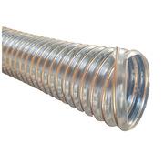 國產 DN20 PU塑料管