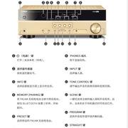 雅马哈 PX10 功放
